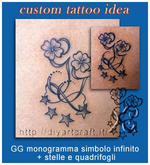 Monogramma GG simbolo infinito